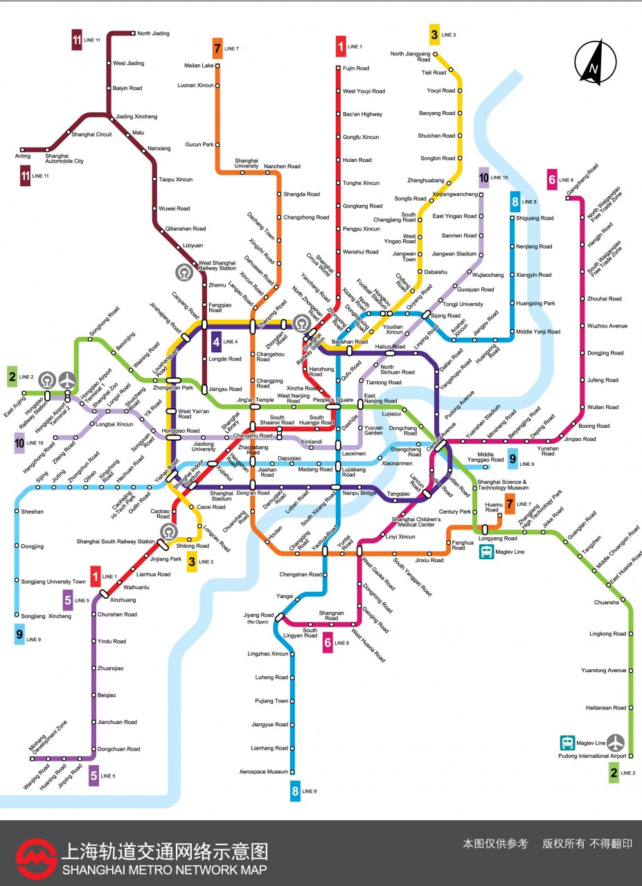 Subway System in Shanghai
